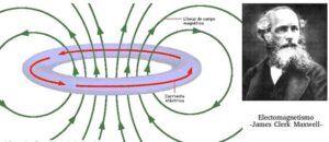 Aportes Científicos de James Clerk Maxwell afines al Electromagnetismo
